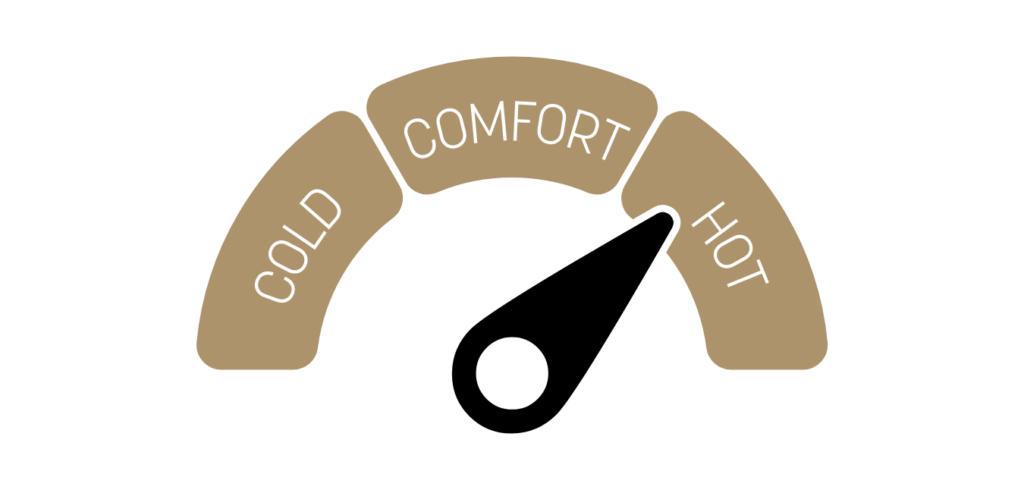 Koude acquisitievormen | koud, lauw en warm